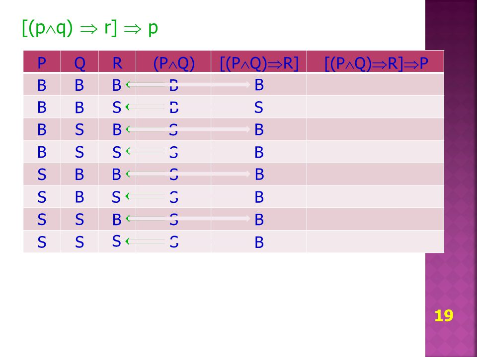 [(pq)  r]  p P Q R (PQ) [(PQ)R] [(PQ)R]P B B B B B B B S B S
